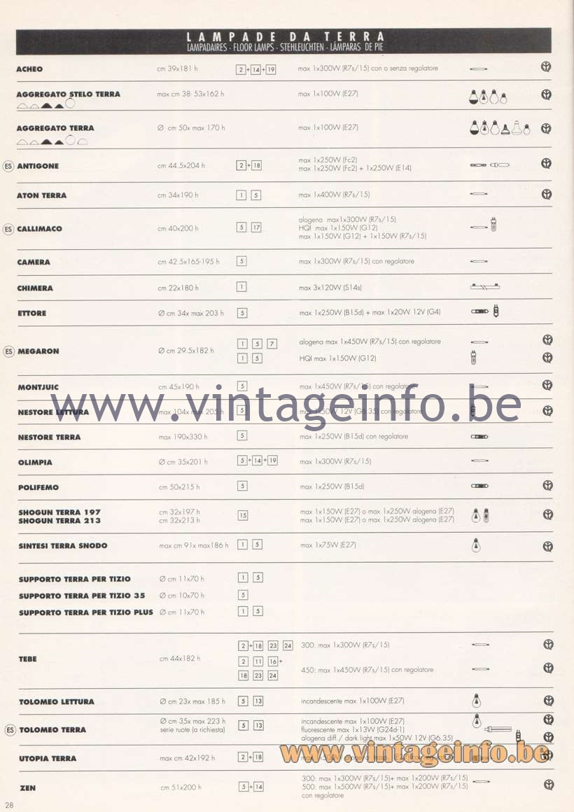 Artemide Catalogue 1992 - Technical Details