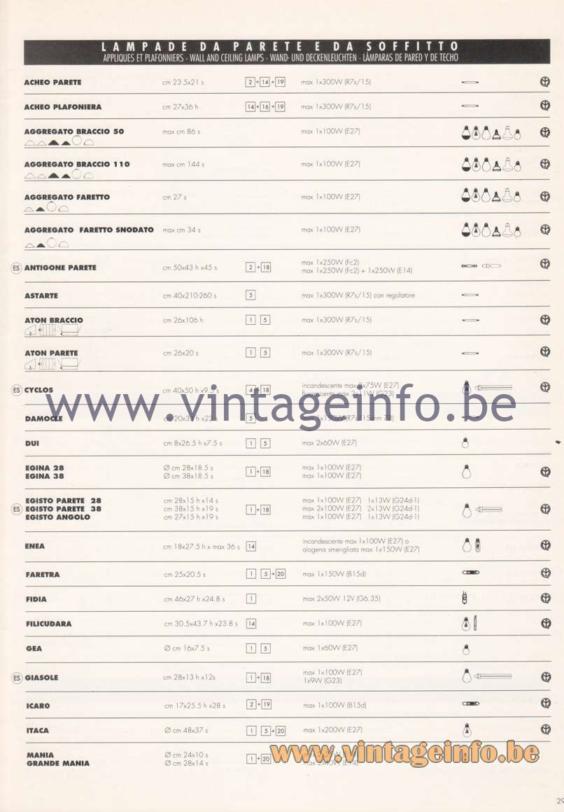 Artemide Catalogue 1992 - Technical Details - Wall & Ceiling Lamps