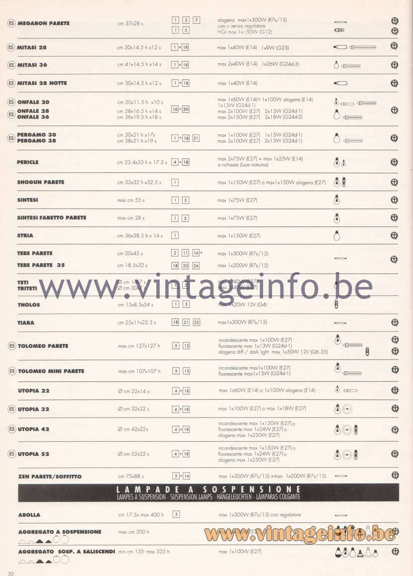 Artemide Catalogue 1992 - Technical Details - Wall & Ceiling Lamps & Pendant Lamps