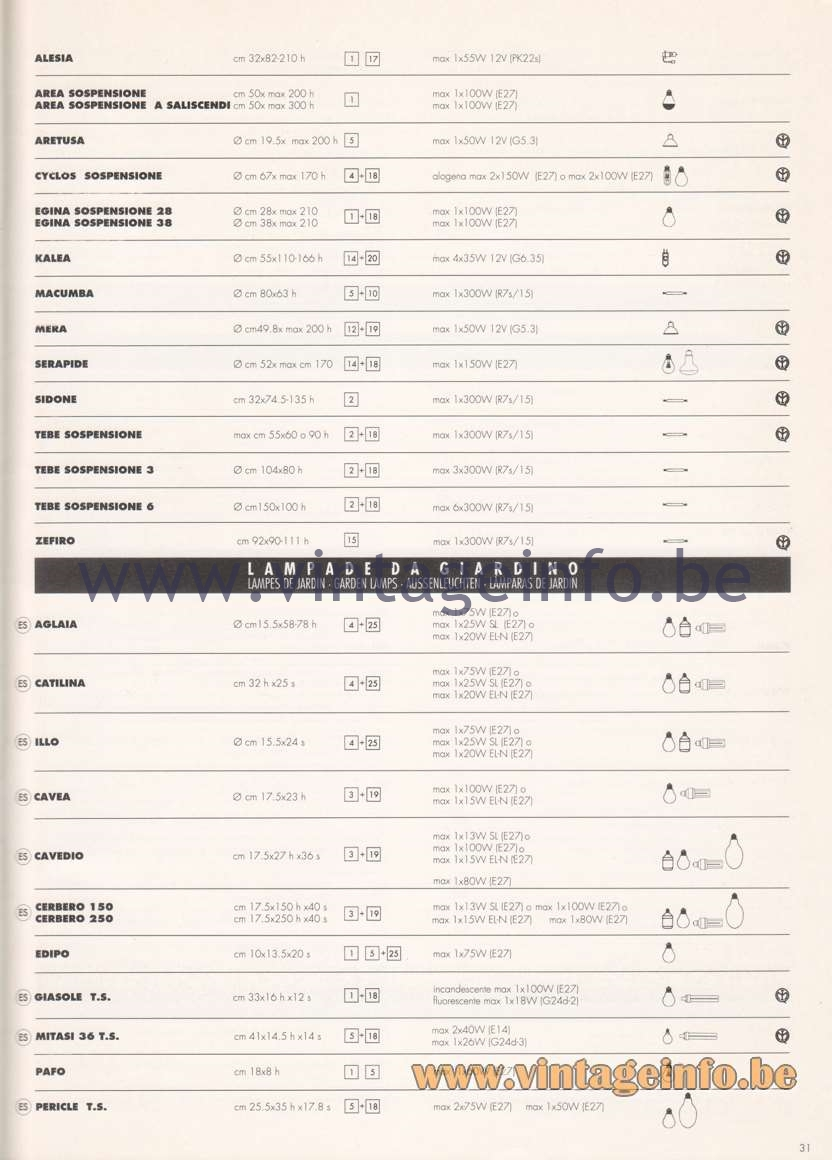 Artemide Catalogue 1992 - Technical Details - Pendant Lamps & Chandeliers. Garden Lamps