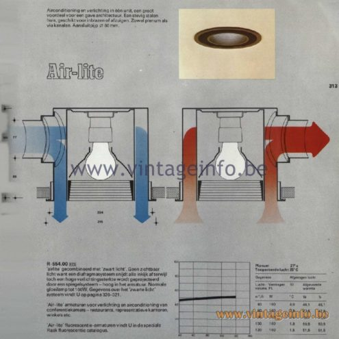Raak Catalogue 11, 1978 - Recessed Lamp Air-lite - Airco and light in 1 unit R-554.00