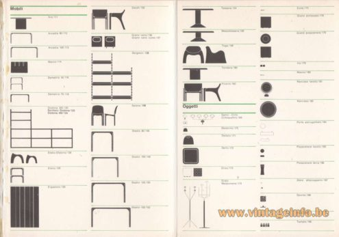 Artemide Lighting Catalogue 1973. Index page 2