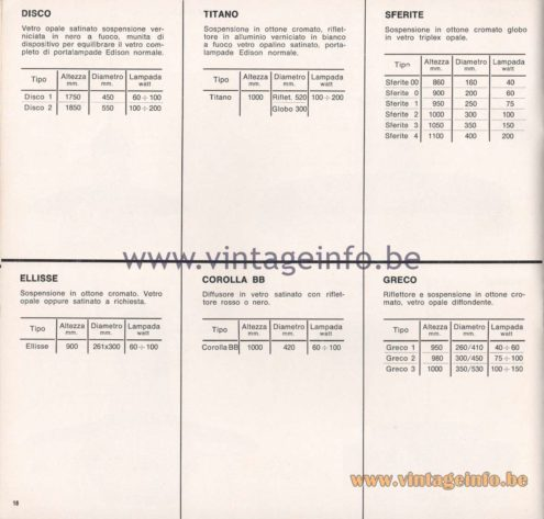 Greco Illuminazione 1965 Catalogue - page 20