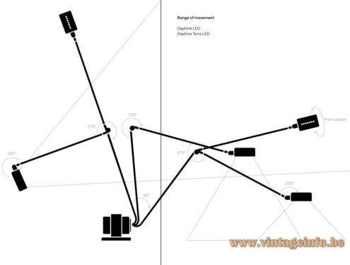 Lumina Daphine Floor Lamp - Catalogue Pictures - Range Of Movement