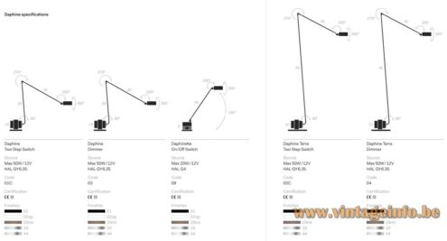 Lumina Daphine Floor Lamp - Catalogue Pictures - Specifications